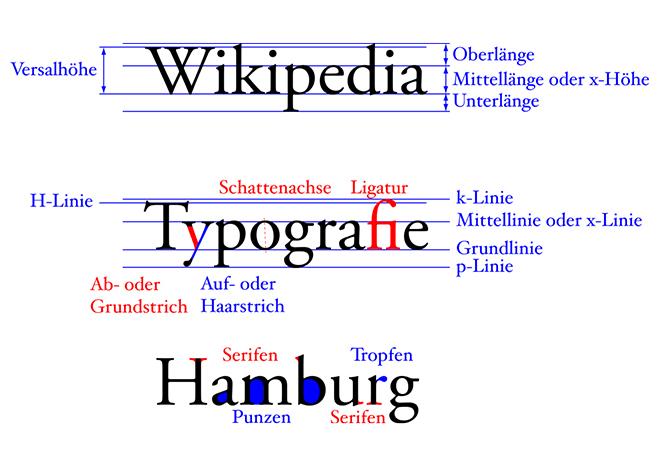 Typografische-Begriffe_660x465